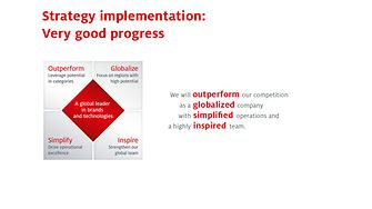 2014-info-grafic-strategy-implementation