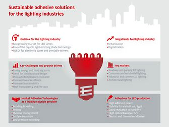 With its comprehensive range of solutions, Henkel Adhesive Technologies is a key enabler for new developments in LED.